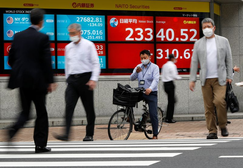 Asia stocks froze as S&P 500 futures slip by Reuters