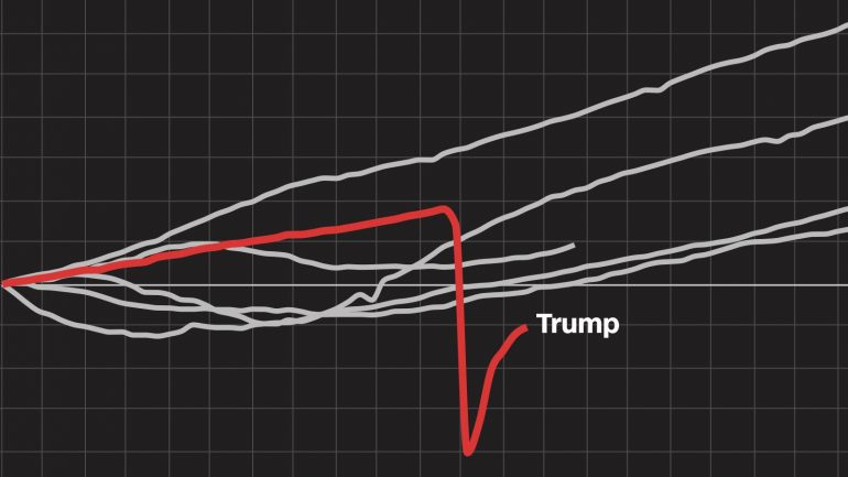 How the Trump economy compares to the economies under other presidents