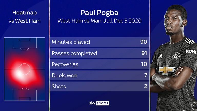 Bokba showed his mettle when United won 3-1 at West Ham