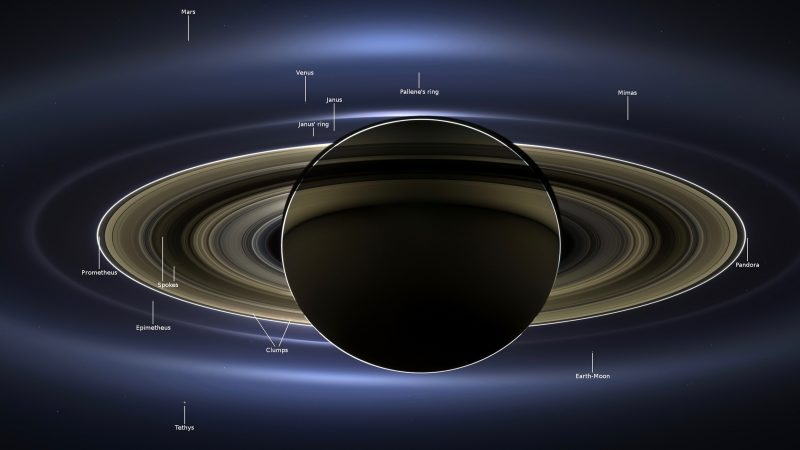 Saturn with numbered rings and moons and a small dot called the Earth and Moon.