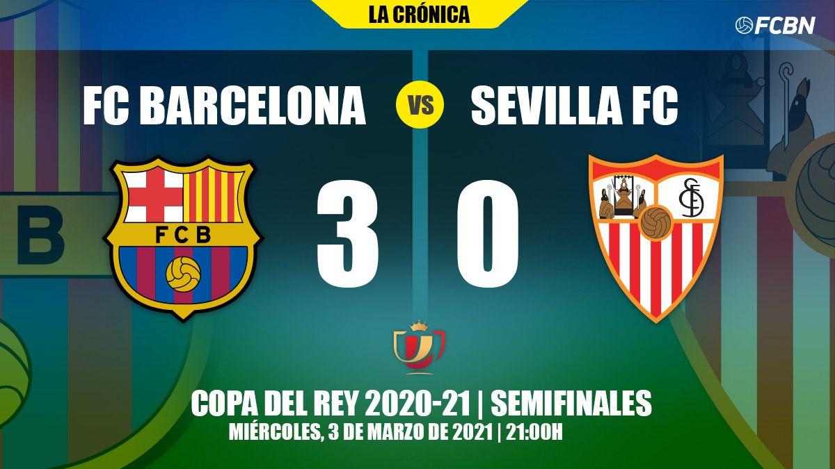 Barcelona-Seville FC King Glass Proceedings 2020-21