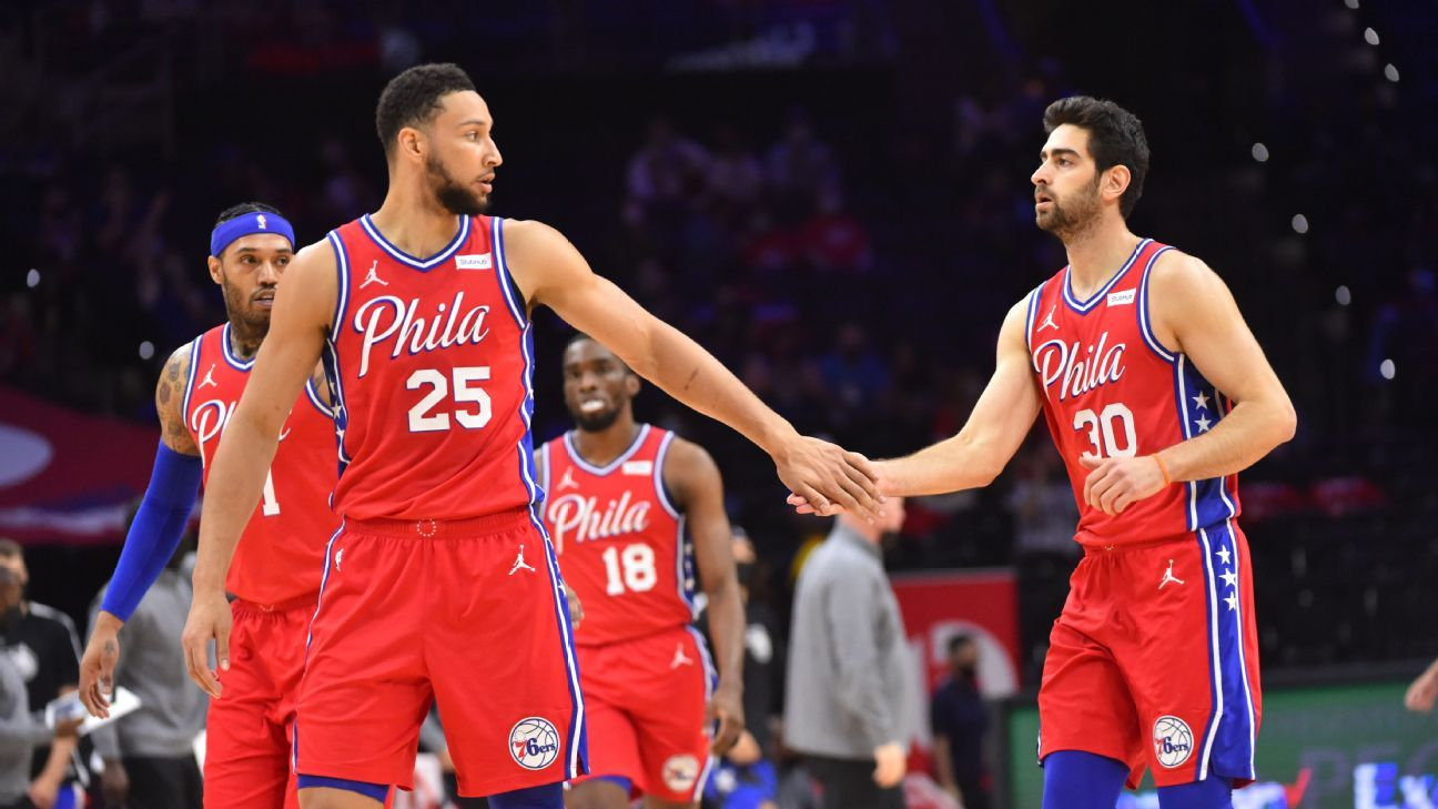 Philadelphia 76ers, after 20 years, tied for 1st place from the East