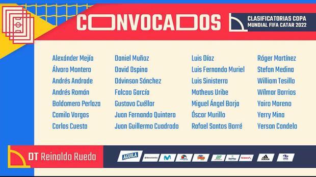 Esta es la lista de la selección colombiana en las eliminatorias