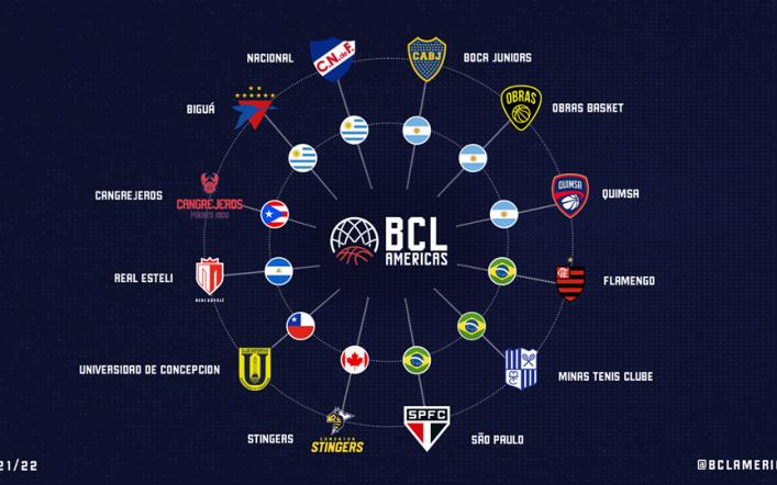 BCL Americas announces season 3 entrants