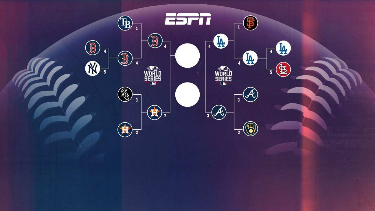 The Dodgers take on the game 5 against the Giants and take on the Braves in the Tournament Series